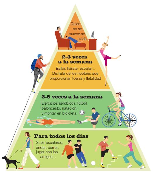 60 minutos de ejercicio para adolescentes