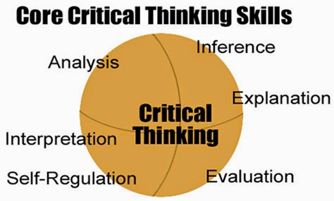 what are critical thinking skills necessary in writing