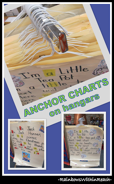 photo of: Anchor Chart Organization System: Hangers 