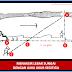 Cara Menaksir Lebar Sungai Ala Pramuka
