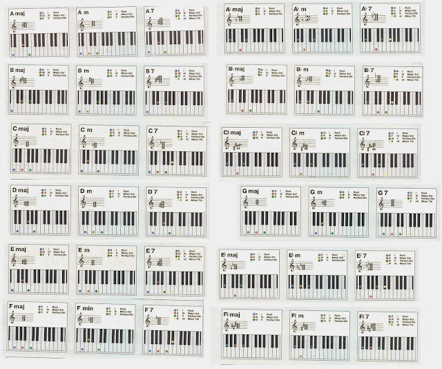 table of chords for piano