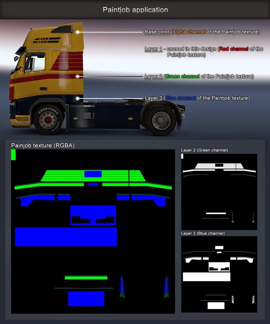 Euro Truck Simulator 2 v1.9.24.1s
