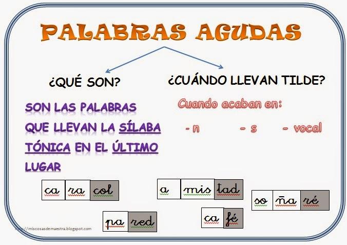 http://3.bp.blogspot.com/-1HC70qYojDI/UazFhWuv5PI/AAAAAAAAFYo/1hnjIaqqk50/s1600/palabras+agudas.jpg