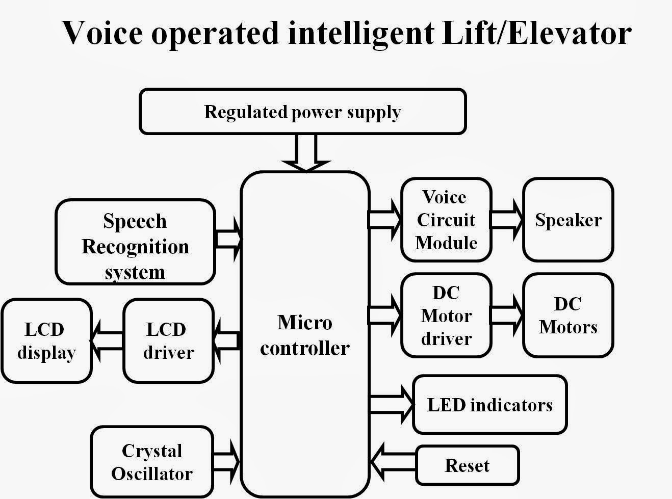 hvs technologies