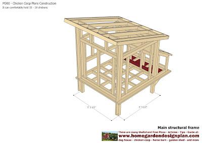 Home garden plans m300 chicken coop plans chicken for Diy chicken house plans free
