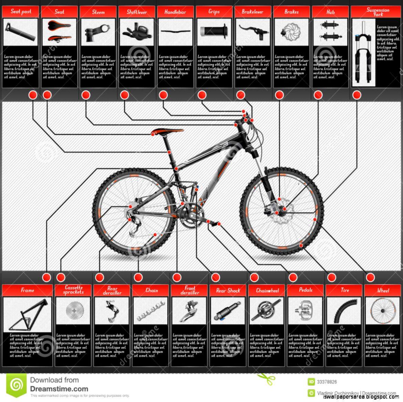mountain bike components wallpapers area rh iswallpapersarea blogspot com Bike Components Diagram BMX Diagram