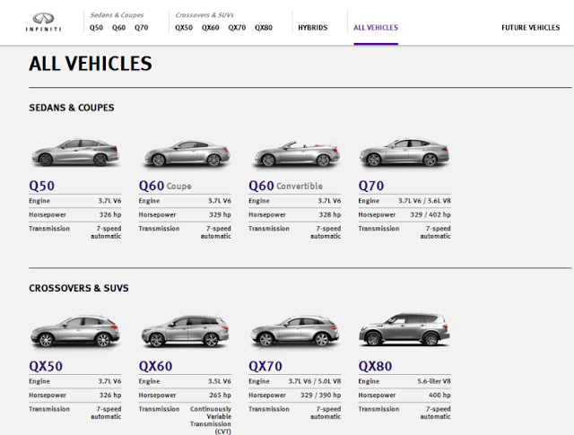 leading dealer of Infiniti vehicles in KSA