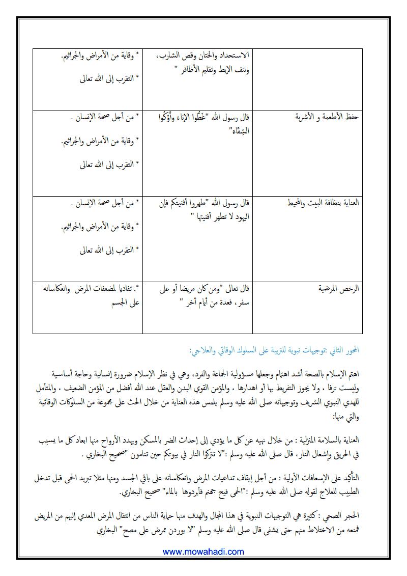 من توجيهات الرسول صلى الله عليه و سلم الصحية 1