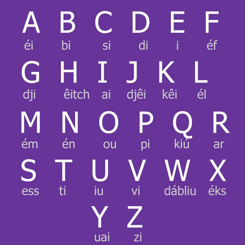 Cómo aprendemos el abecedario en inglés ? Hay varias formas; de si ...