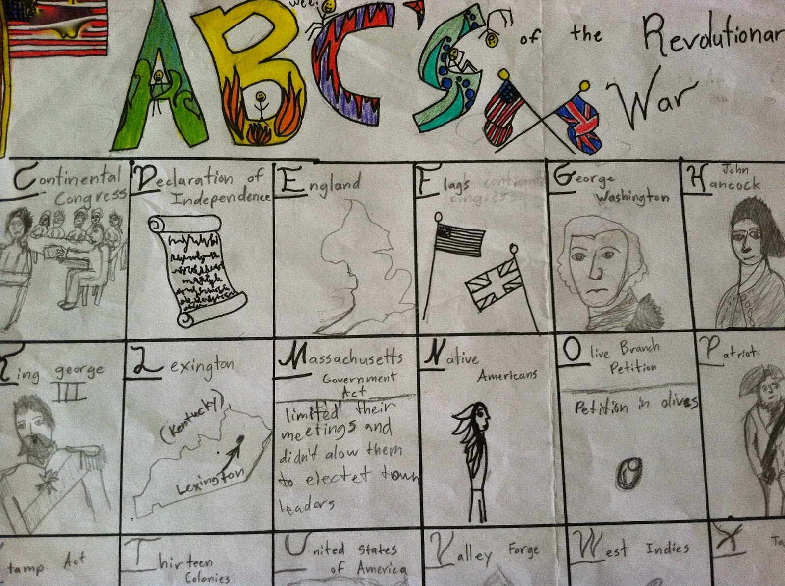 Hello Learning American Revolution A To Z Project - American revolution facts