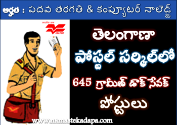 Telangana Postal Recruitment