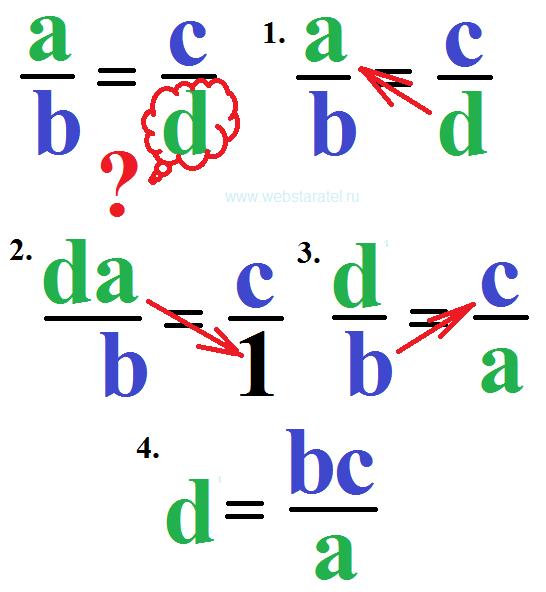 Преобразование пропорции. Математика для блондинок.