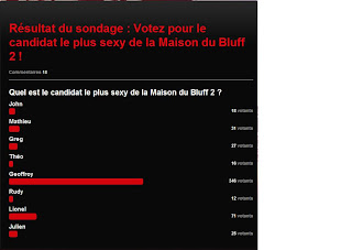 vote election sexy la maison du bluff 2
