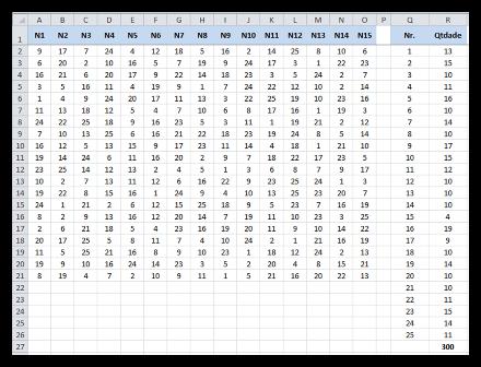 números, excel, repetição, macro, resultado