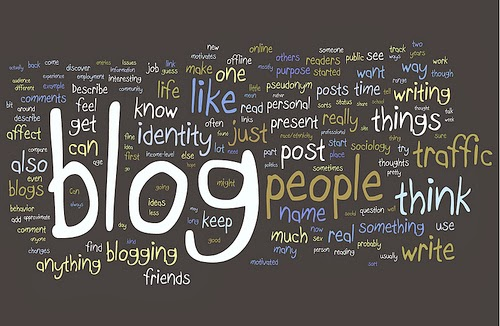 word wall with descriptive words about blogging