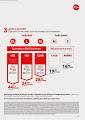 Vodafone febrero (Canarias)