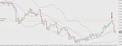 tecniche di scalping gbp usd