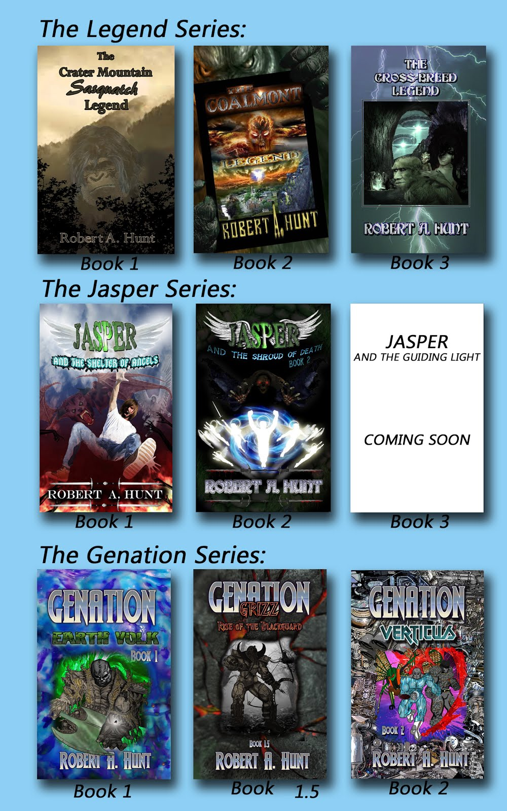 Robert A. Hunt's Amazon Author Central Page: