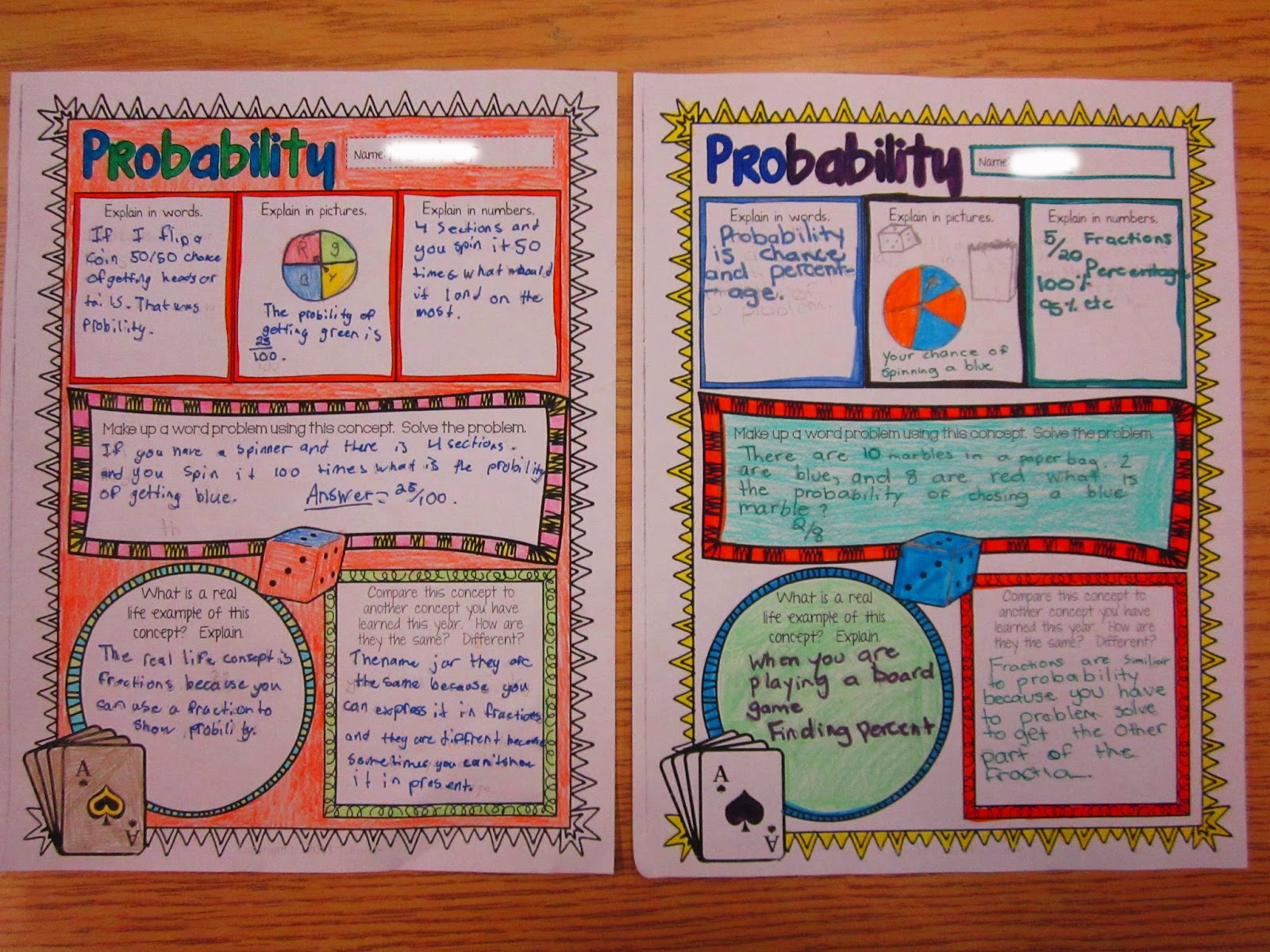 Math project ideas for grade 6 third grade math projects for Third party wall notice