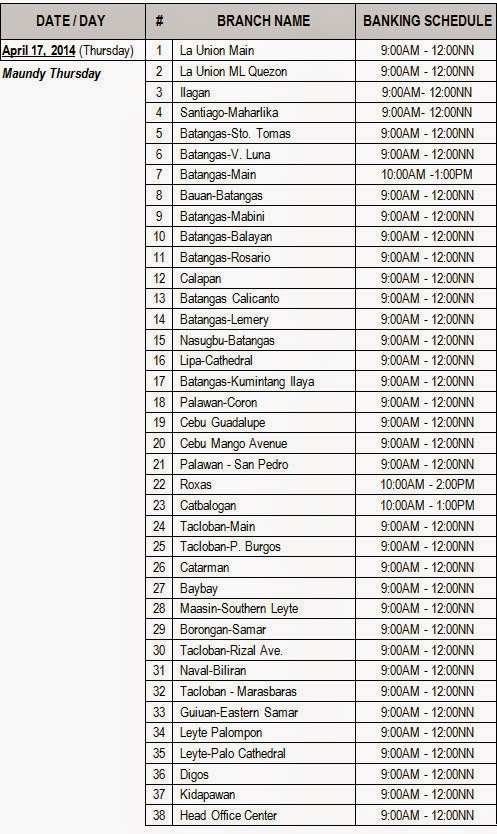 April 17, 2014 schedule Metrobank