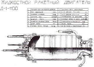 чертеж двигателя Д-1-А-1100.