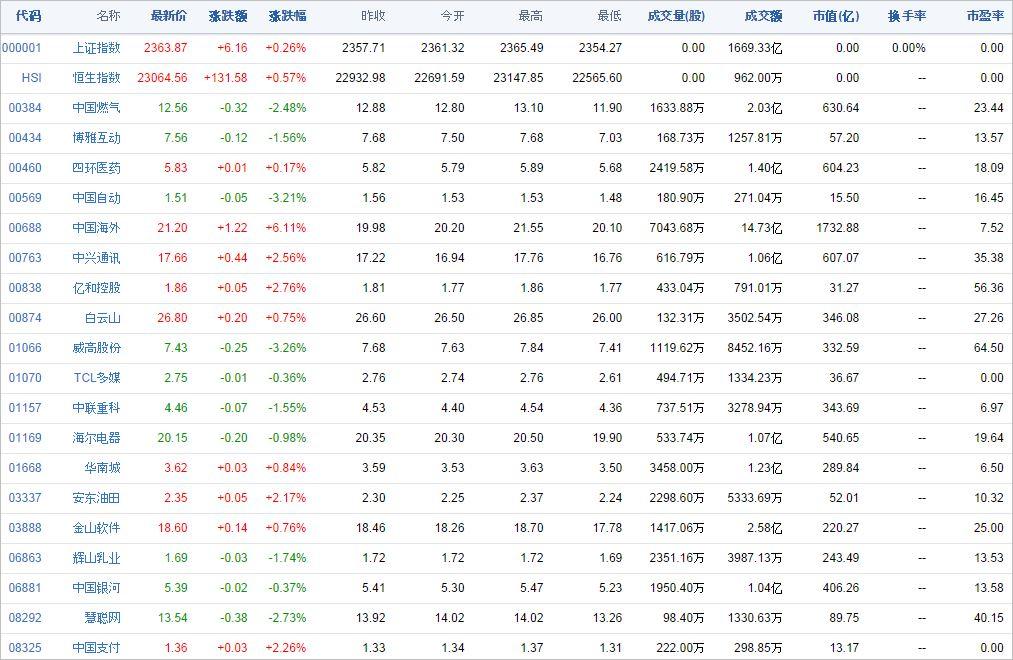 中国株コバンザメ投資ウォッチ銘柄watch20141003
