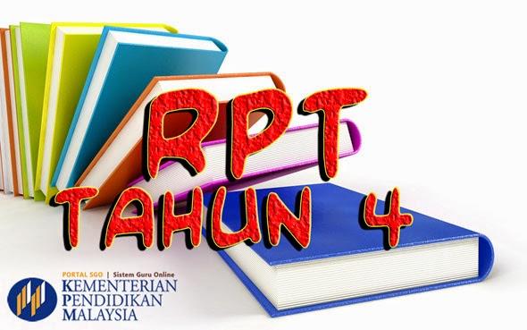 RPT Tahun 4 KSSR Pendidikan Islam