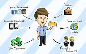 Get your personalized vCard with Switch Idea Get job earn money