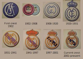 Logo Real Madrid dari Masa ke Masa