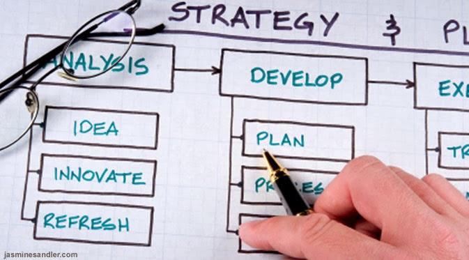 Untuk memilih peluang bisnis online di rumah yang tepat , mulailah