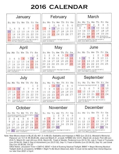 Forex trading public holidays
