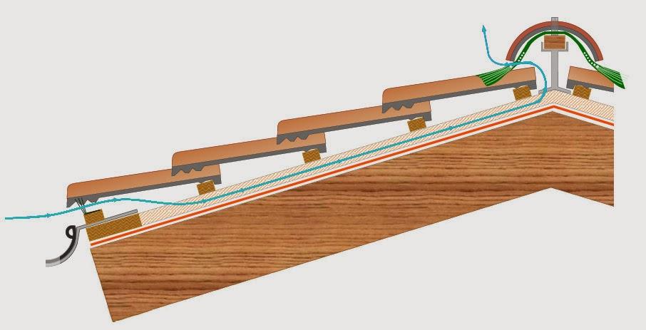 Apuntes marzo 2014 for Tejado de madera o hormigon