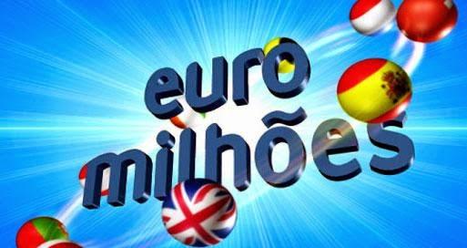Maiores prémios ganhos em Portugal