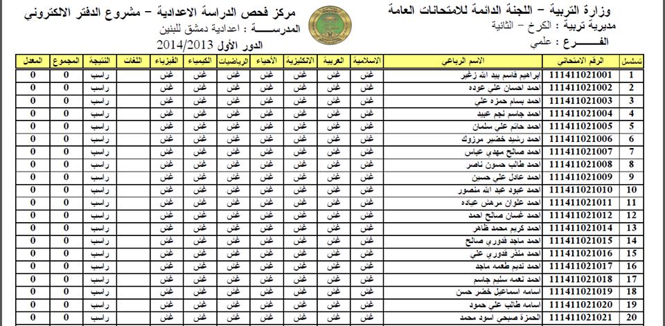 تلبية لصفحة ثورة شباب الدورة / نشر تفاصيل رسوب 15مركز