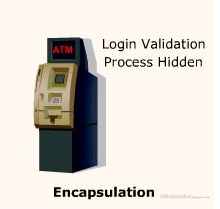 Java_Encapsulation