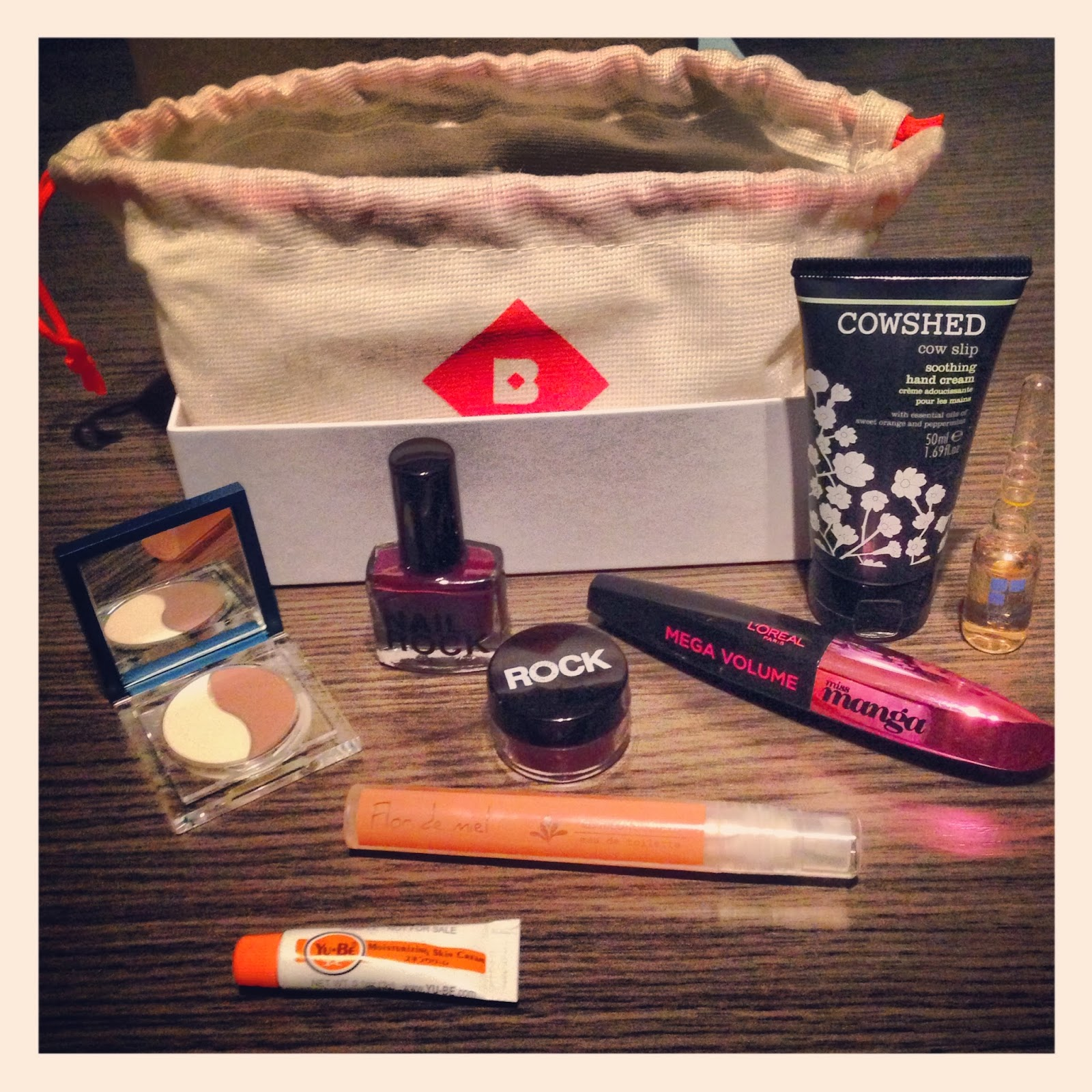 Birchbox, This is the Year: incidentes solucionados.