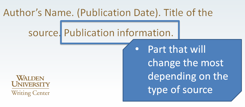 The publication information is the part of the reference entry that will change the most, depending on the source.