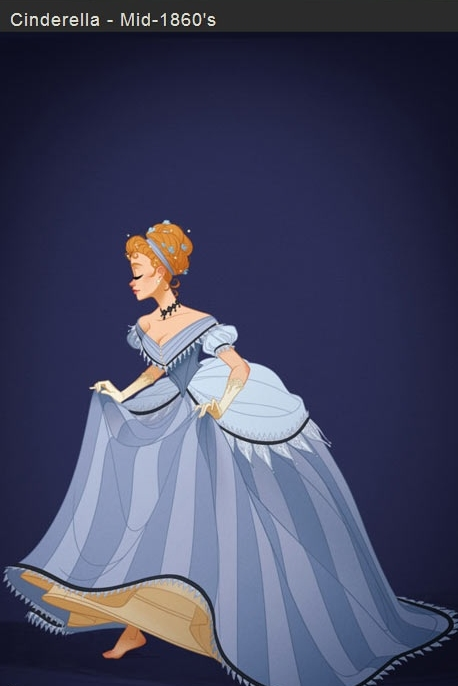 Cinderella filmprincesses.blogspot.com