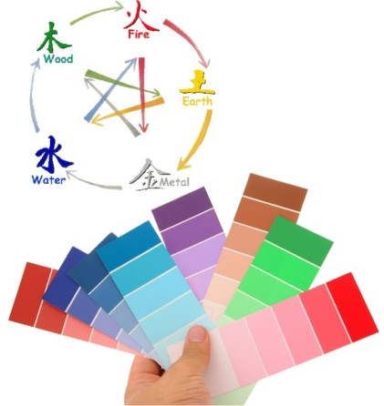 Warna menurut feng shui sci pusat rumah adalah sebagai tempat berlindung dan memiliki faktor kenyamanan dalam hal kenyamanan maka warna dinding rumah sering diaplikasikan dengan warna ccuart Choice Image