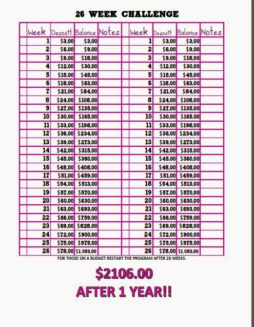 """Search Results for """"52 Week Money Challenge Printable Chart 2015 ..."""