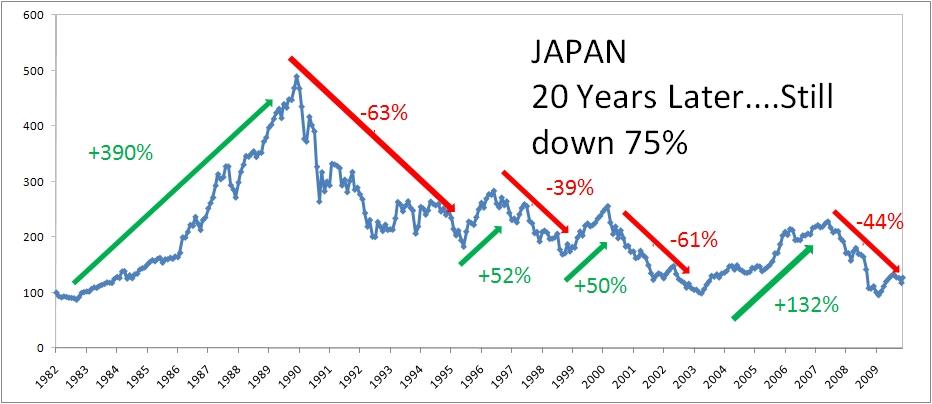 accounting history of japan This essay examines the principal reasons and major effects of reforms of financial reporting and accounting  the accounting big bang in japan  history, and.