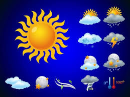 الطقس - التعبير عن الطقس - how to express weather in English-weather-weather forecast