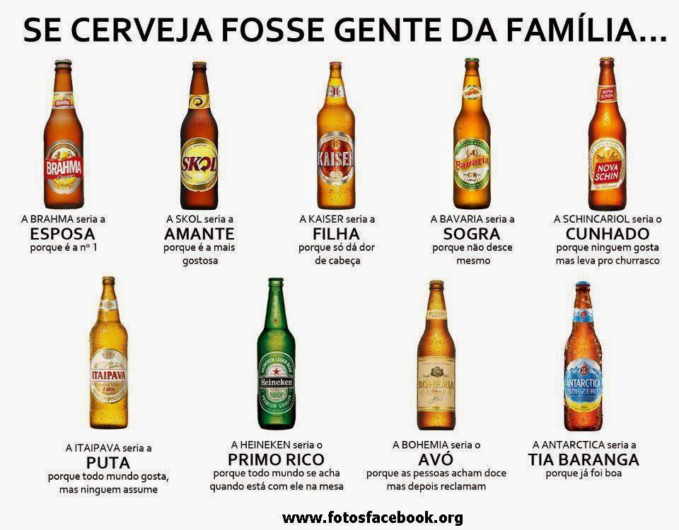 Imagens para Marcar amigos bebados no Facebook