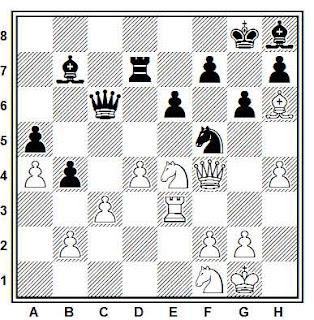 Posición de la partida de ajedrez Dedrick - Kargy (USA, 1981)