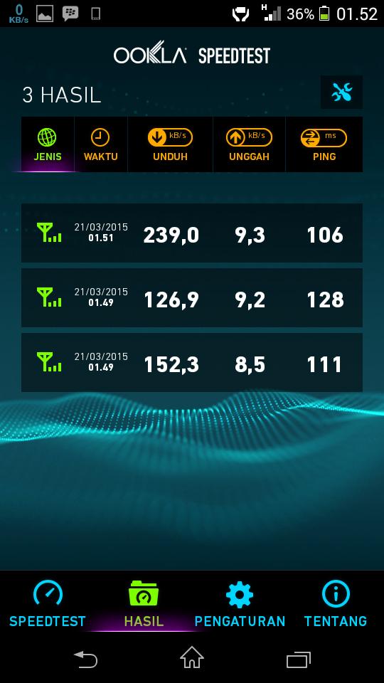 Speedtest.net Premium Terbaru