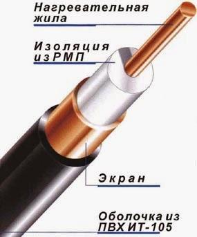 nagrevateljnyj-kabelj