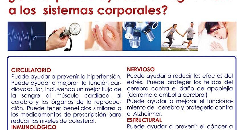 Synergy WorldWide España Benidorm. Costa Blanca: ¿Cómo puede ayudar ...