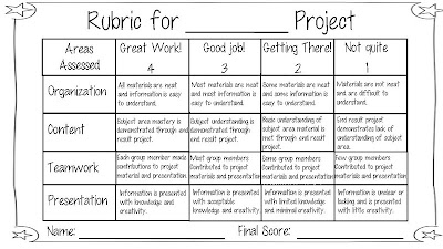 group project grading rubric The effective collaborator rubric for group project evaluation title: the effective collaborator rubric for group project evaluation author: ttm4188e last modified by.