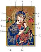 Nuestra Señora del Perpetuo Socorro - Significado de la imagen