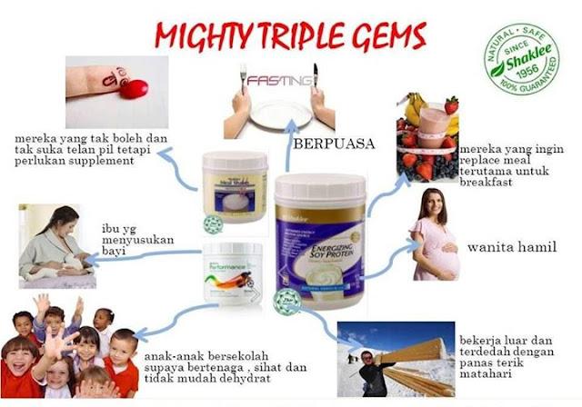 Set Berpuasa Shaklee - Set Migthy Tripple Gem